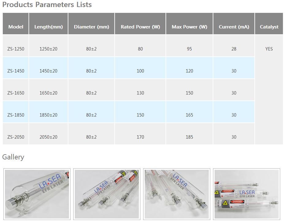 EFR tube models