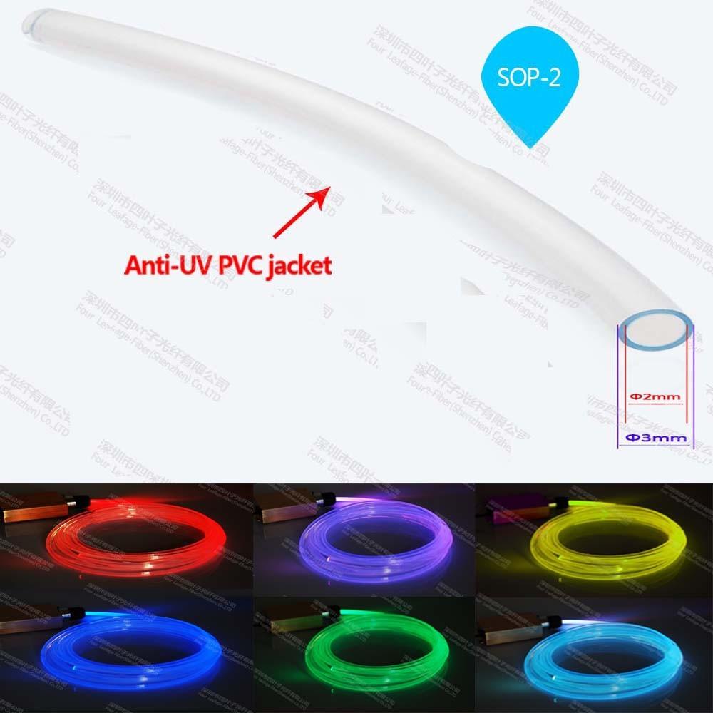 2mm Anti-uv Plastic Side Glow Fibre Optic Cable For Optical Fiber ...