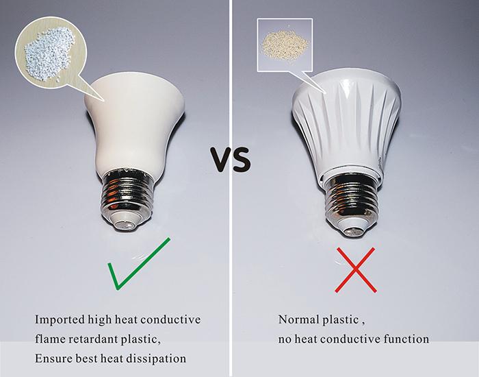 A60 E27 Aluminum Inside Plastic Global Bulb E27 7w 700lumen Lamp ...