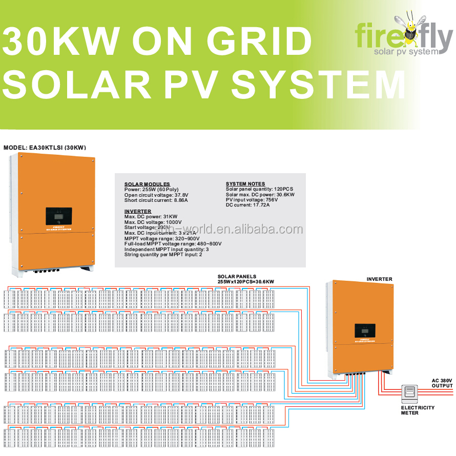 30kw solar power system wholesale solar power suppliers alibaba pooptronica