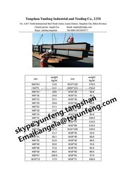 W4 W6 W8 W10 W12 W14 W16 W18 W21 W24 H Beam Steel Price For Construction /  Steel H Beams On Sale - Buy Steel H Beams On Sale,Steel H Beam,H Beam