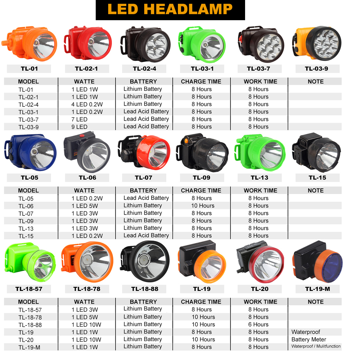 ( SP ) led light emergency portable rechargeable lights portable rechargeable search light