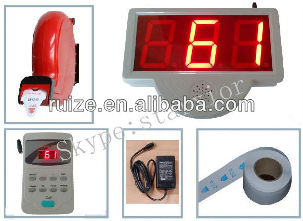 Wireless Simple Queue Management System/simple Queue System For ...