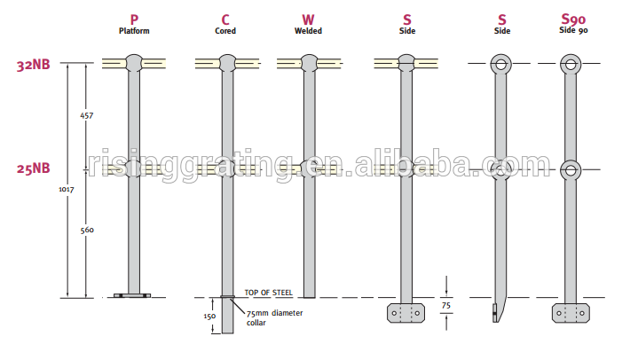 Ball Joint Handrail - Buy Ball Joint Handrail,Ball Joint Handrail,Ball  Joint Handrail Product on Alibaba com
