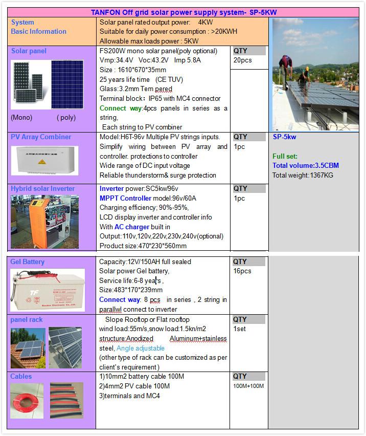 1kw 2kw 3kw 5kw Solar Panels In Dubai Solar Power System