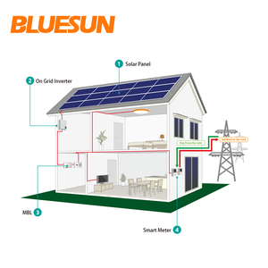 2kw On Grid Solar Panels System 5KW 5000W 5000WP home solar energy system home New Design For Home use
