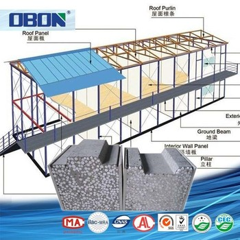 Obon the cheapest modern temporary building materials for for What is the cheapest building material
