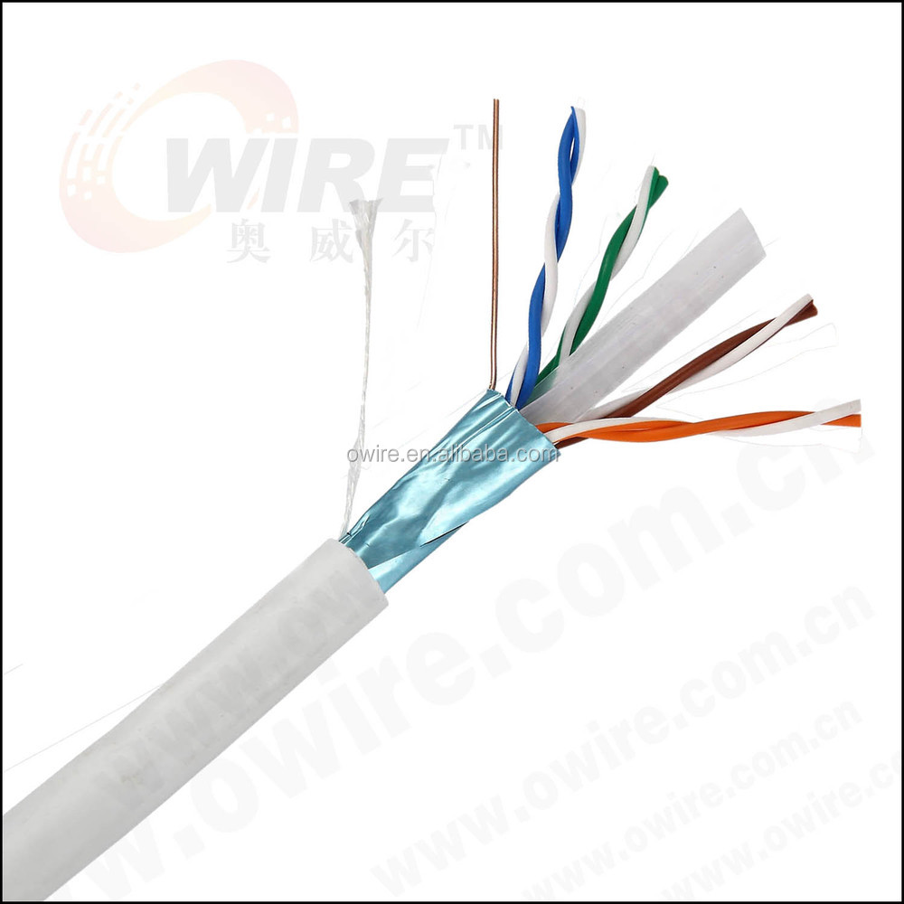 Category 5 Wiring Diagram