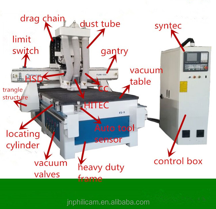 Autometic tools changer Drilling and cutting cnc router for panel furniture