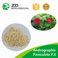 2017 Andrographis Paniculata for contraceptives,contraceptive pills