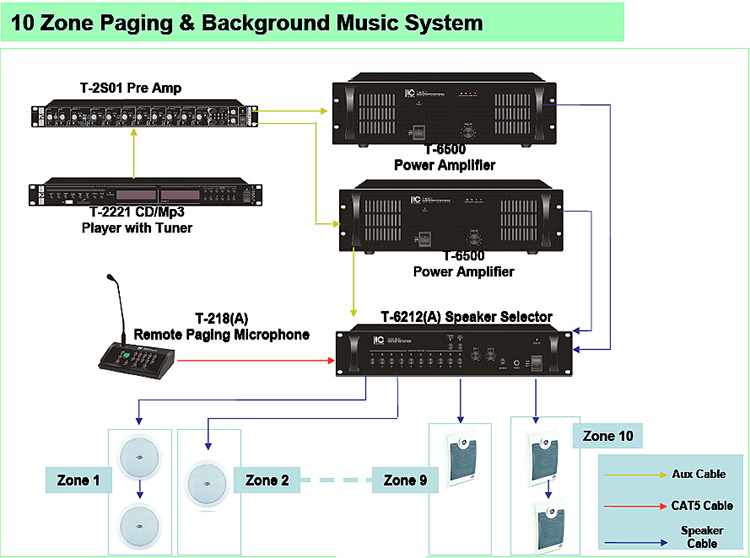 Enjoyable Professional 10 Zone Pa System Paging System With Speaker Selector Wiring Cloud Hisonuggs Outletorg