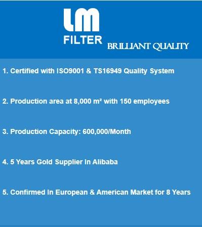 Bosch 1457429306 Quality Service Oil Filter Element