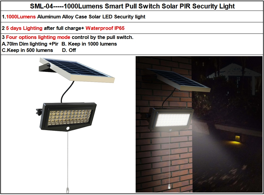 Controllo intelligente pir cordless luce da parete solare applique