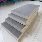 Policy Oriented Hot Sales PU Foam Core Insulated Panels