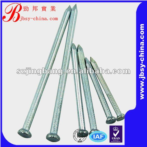 concrete nail guns