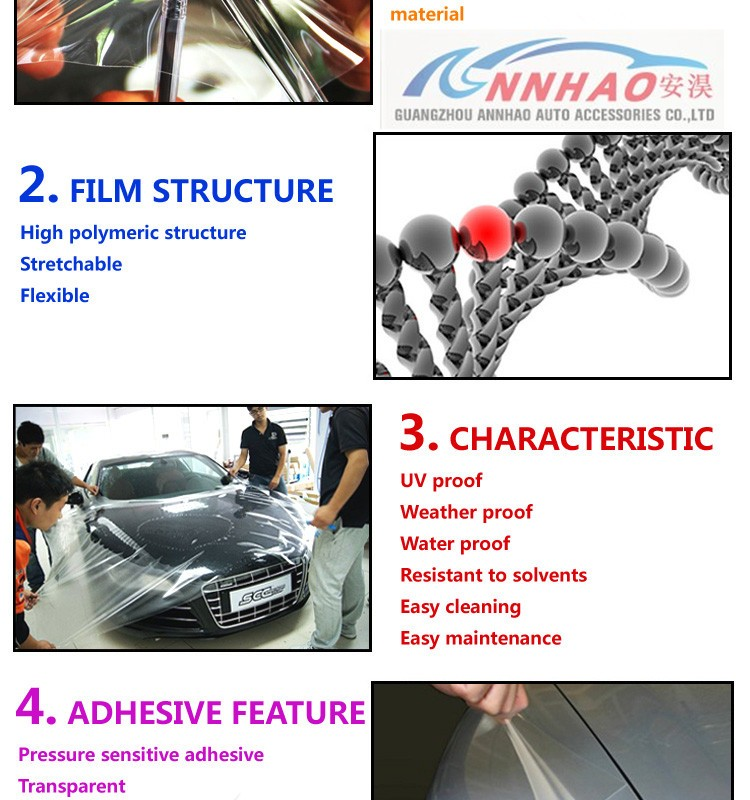 Annhao Top Level Self Healing High Definition Tpu Car Paint