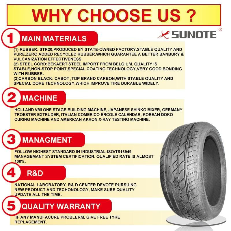 Cheap wholesale tires 235/75r15 175/70r13,buy car tires 205 55r16 direct from china