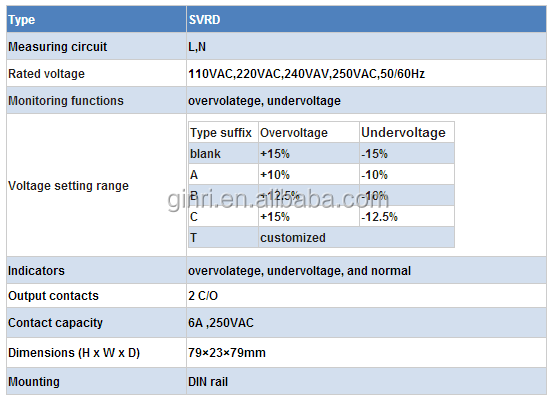 Ginri Svrd Single Phase Voltage Monitoring Relay 0ver