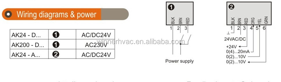 floating actuator wiring diagram  actuator controls diagram, linear on linear  actuator assembly,