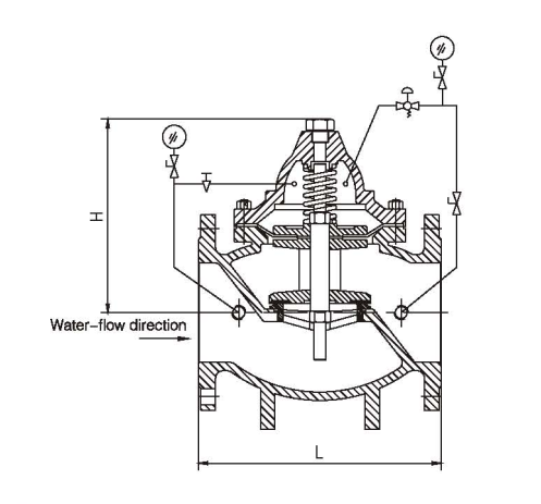 Control Valve Flow Control Valve Flow Suppliers And Manufacturers
