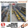Multi-wire Iron wire hot dipped galvanizing equipment