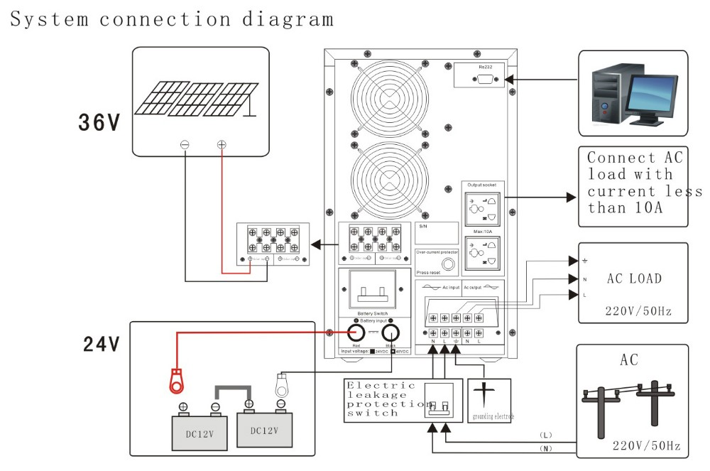Brilliant Mppt Pure Sine Wave Circuit Diagram 1000W 12V Dc To 220V Ac Solar Wiring Digital Resources Timewpwclawcorpcom