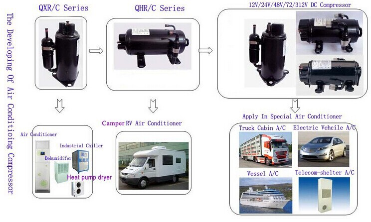 12v Dc Air Conditioner Compressor For Cars By Electric Motor ...