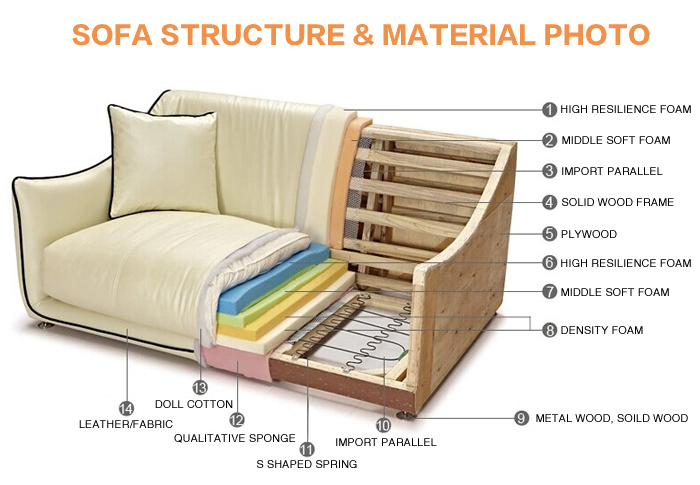Furniture cheap living room furniture wooden cheap living room - Chesterfield Sofa Arab Sofa Buy Arab Sofa Chesterfield