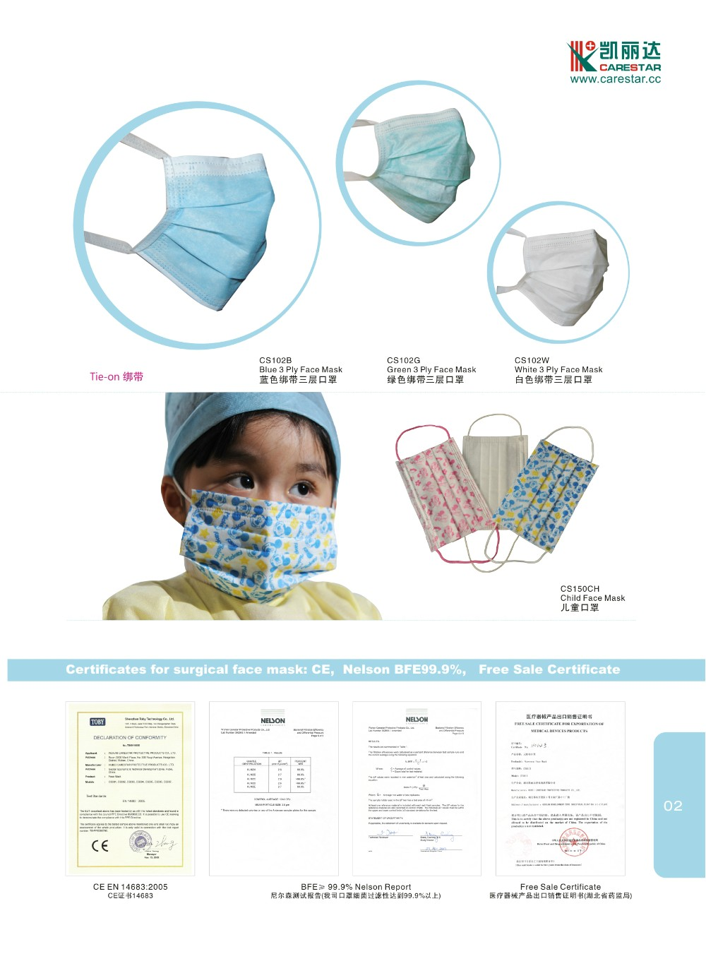Medical Face Mask For Hospital Use Non Dust Face Mask For