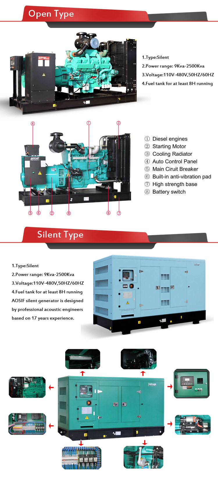 China supplier!! AOSIF 1250kva Diesel Generator, container genset, electric generators price