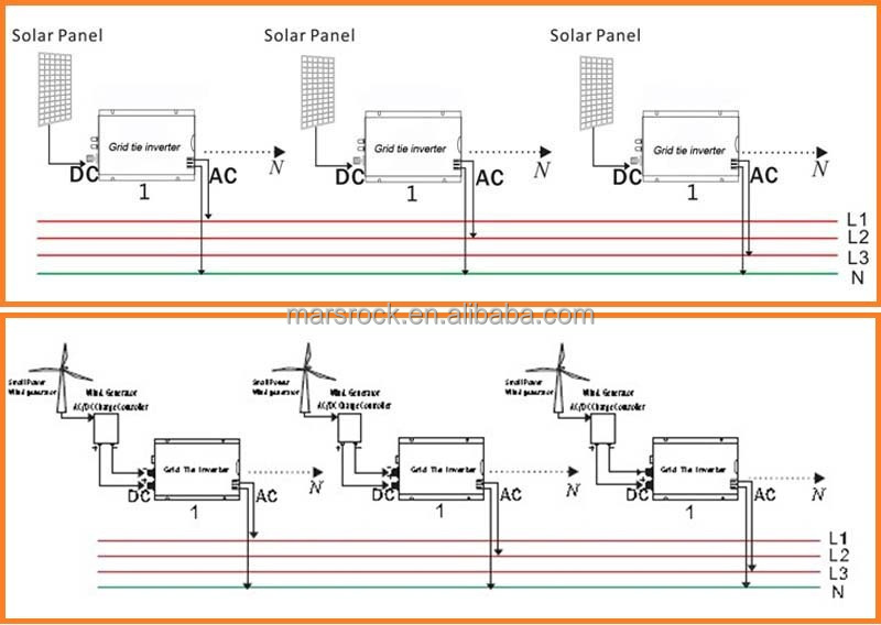 HTB1Acx7HVXXXXahXpXXq6xXFXXXC working for 1200w 18v solar system or 24v wind power system 1000w grid tie power inverter wiring diagram at crackthecode.co