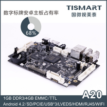 Tismart OEM/ODM a20 chipsatz video werbung karte embedded system board