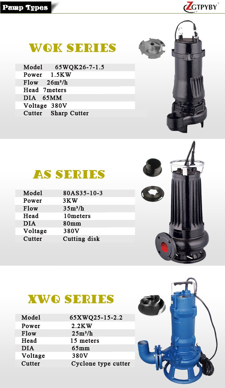 Electric Water Pump Price With 100 Copper Wire All Types Of Wiring Submersible Motor