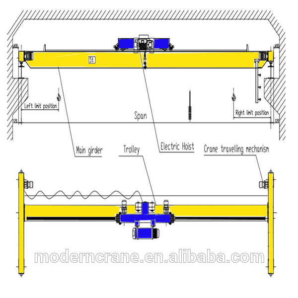 Special Design Electric Hoist Single Girder Double Girder