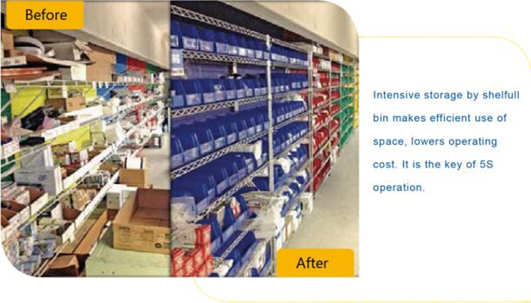 Plastic Storage Bin  Material Handing and Warehouse Solutions SF3420. Wholesale Plastic Storage Bin  Material Handing and Warehouse