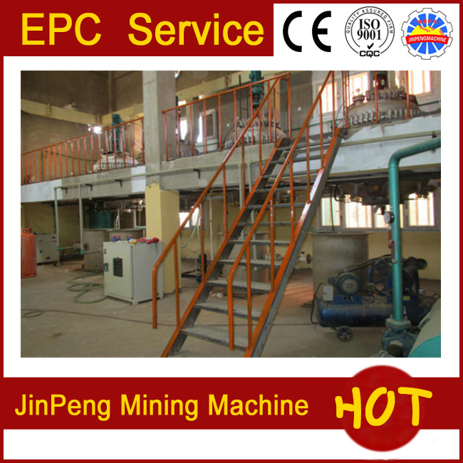 Gold extraction desorption and electrowinning system, Jipeng high capacity electrowinning