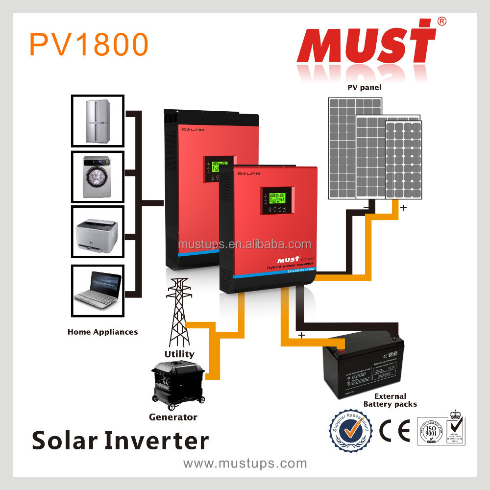 Factory Hot Sale 1kva To 5kva Solar Inverter Connect To Solar Panel Used In  Solar System For Home - Buy Inverter For Solar System,Solar Inverter,Off