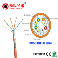 568b utp cat5e network cable cooper