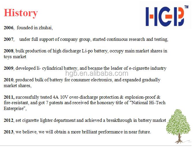 Hgb18450 1200mah 3.7v Lithium Polymer Battery For E-cigarette ...