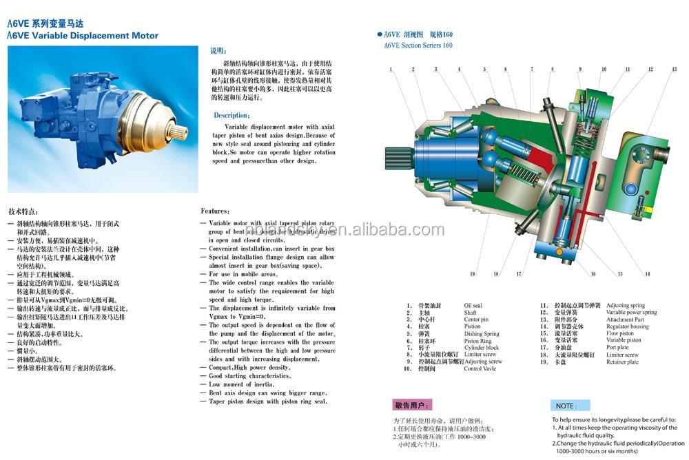 Landsky Hydraulic Machinery Parts Cast Iron White