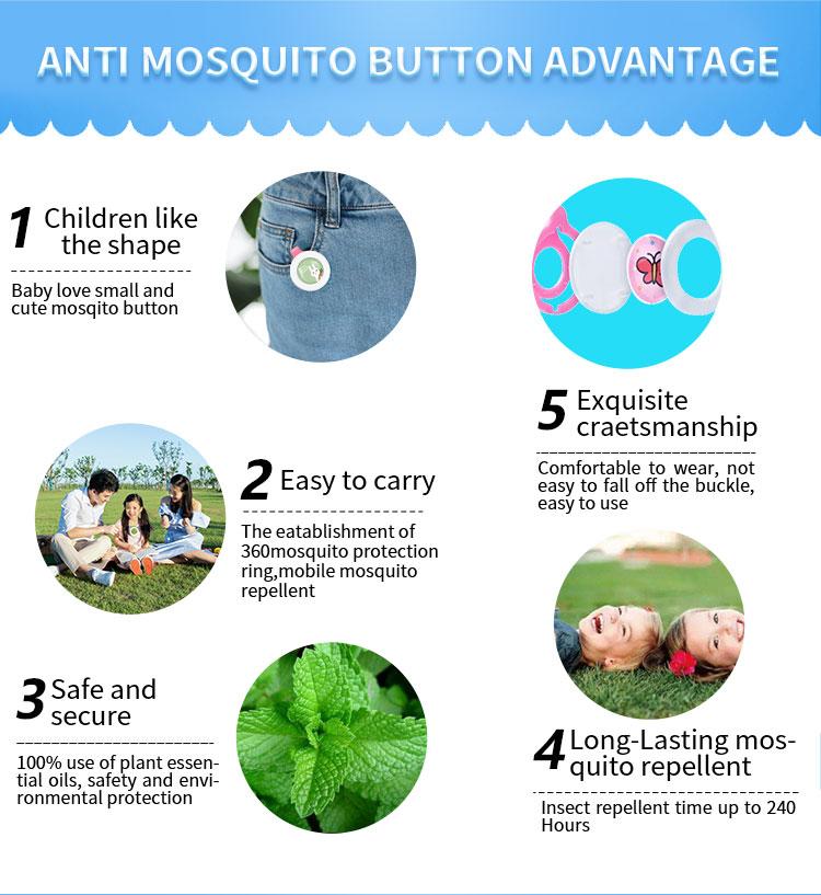 100% Natural Plant Essential Oil Safe for Kids Outdoor or Travel,Waterproof,Deet-Free, Mosquito Repellent Button Clips