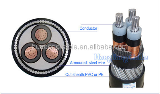 Power Cable Xlpe Insulated Swa Armoured 3core 16mm2 120mm2