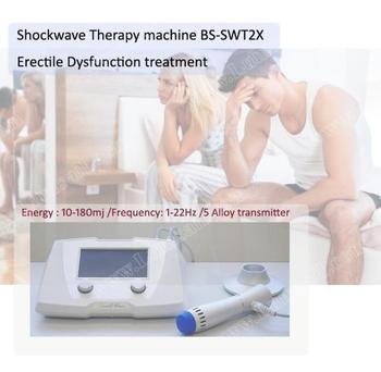 dispositivi per aiutare a mantenere una disfunzione erettile