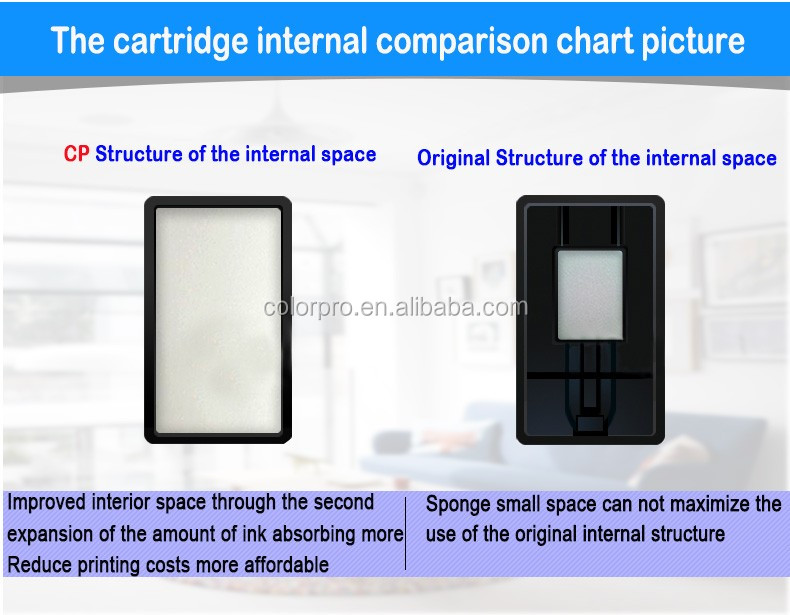 refillable ink cartridge auto reset chip for hp 301 xl for hp deskjet 3512 deskjet 3516 - Hp 301 Tri Color Ink Cartridge