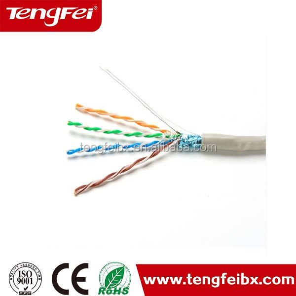250 ft CAT5e CAT5 Outdoor Shielded FTP Cable Excellent Quality USA FREE SHIPPING