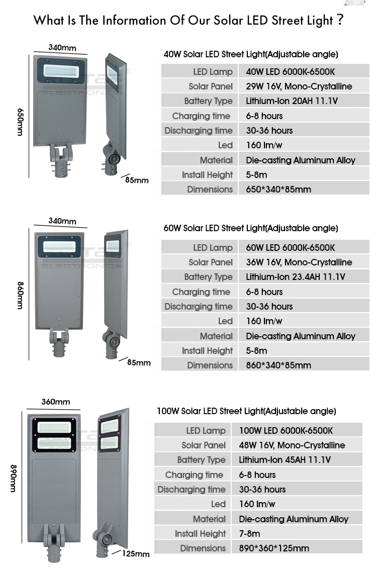 ALLTOP China supplier high quality outdoor lighting 40watt 60watt 100watt integrated all in one solar led street light