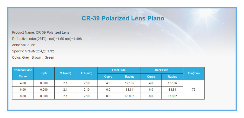 BONA top selling lens manufacture best quality Polarized Gray/brown/G15 CR39 Sunglass Lens