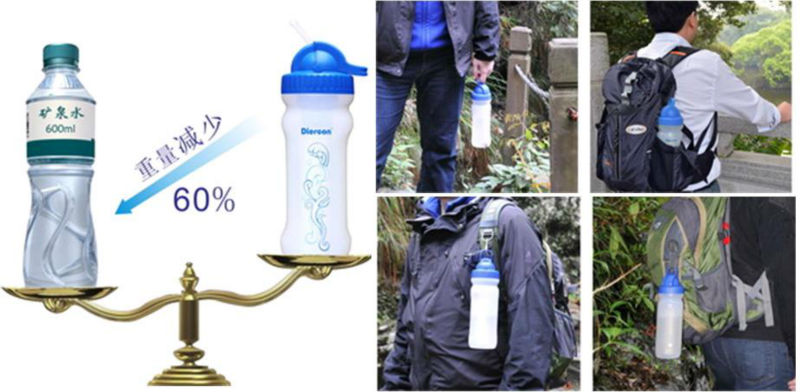 63b51b33ea Diercon portable drinking sports water bottle/jug/mug filter for travel/outdoor  survival
