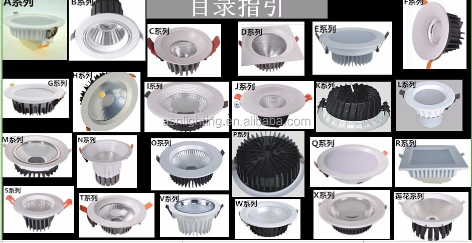 Xxx Com China Supplier 7w 12w 30w Led Cob Downlight 90 Degree ...