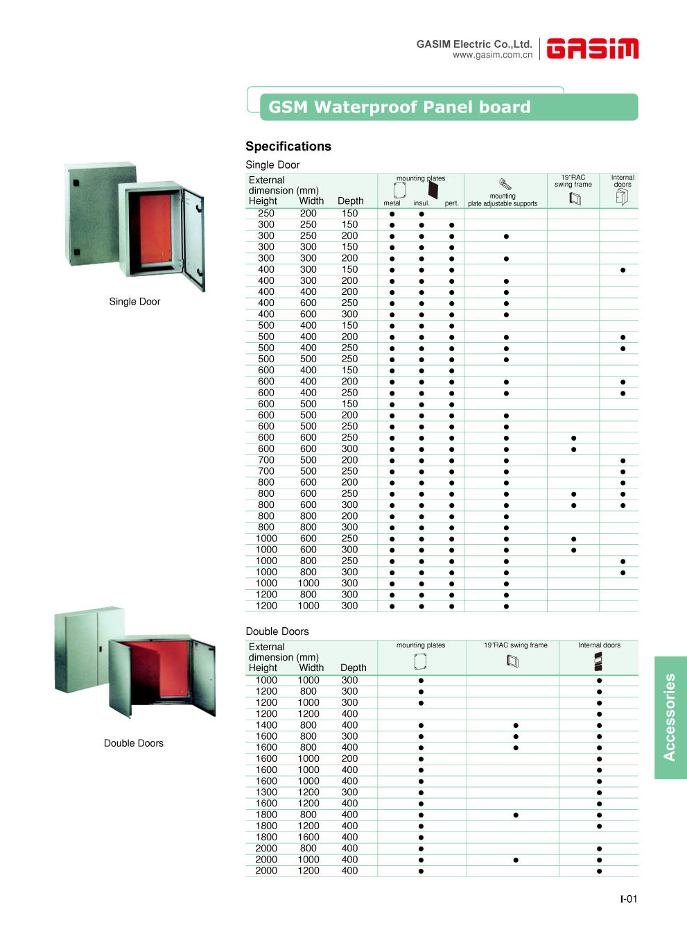 Stainless steel besi gsm tahan air panel papan distribusi listrik stainless steel besi gsm tahan air panel papan distribusi listrik tunggalganda pintu ccuart Image collections